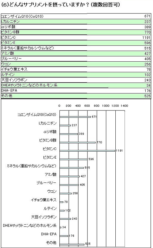 graph-6